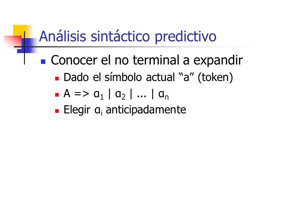 Análisis sintáctico predictivo