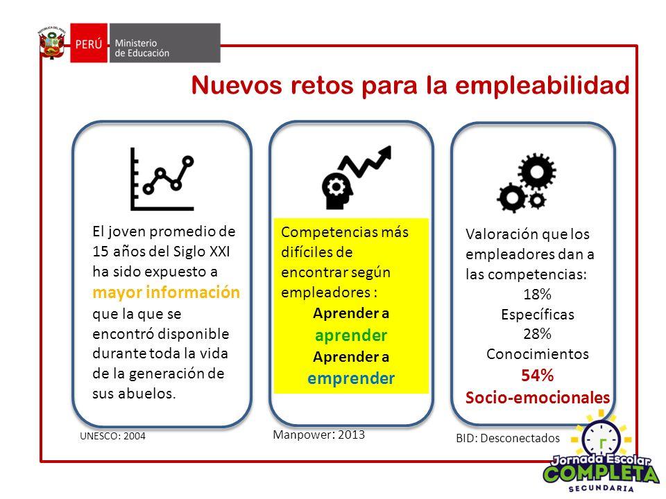 Nuevos retos para la empleabilidad