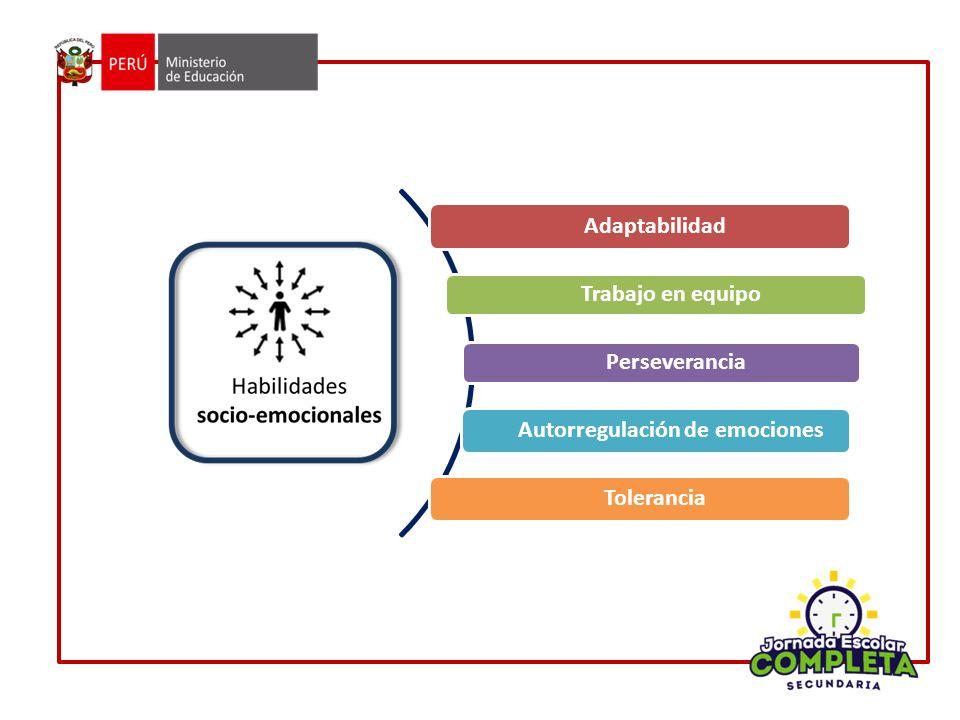 Autorregulación de emociones