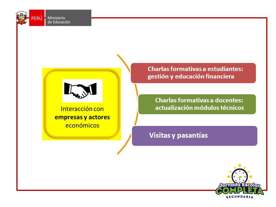 Charlas formativas a estudiantes: gestión y educación financiera