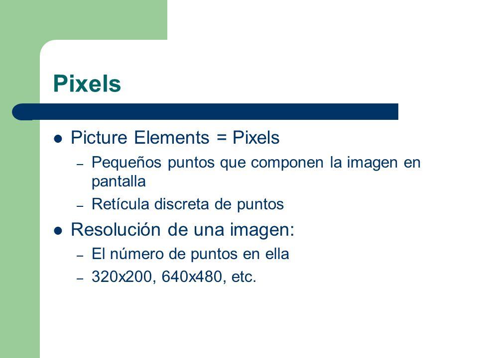Pixels Picture Elements = Pixels Resolución de una imagen: