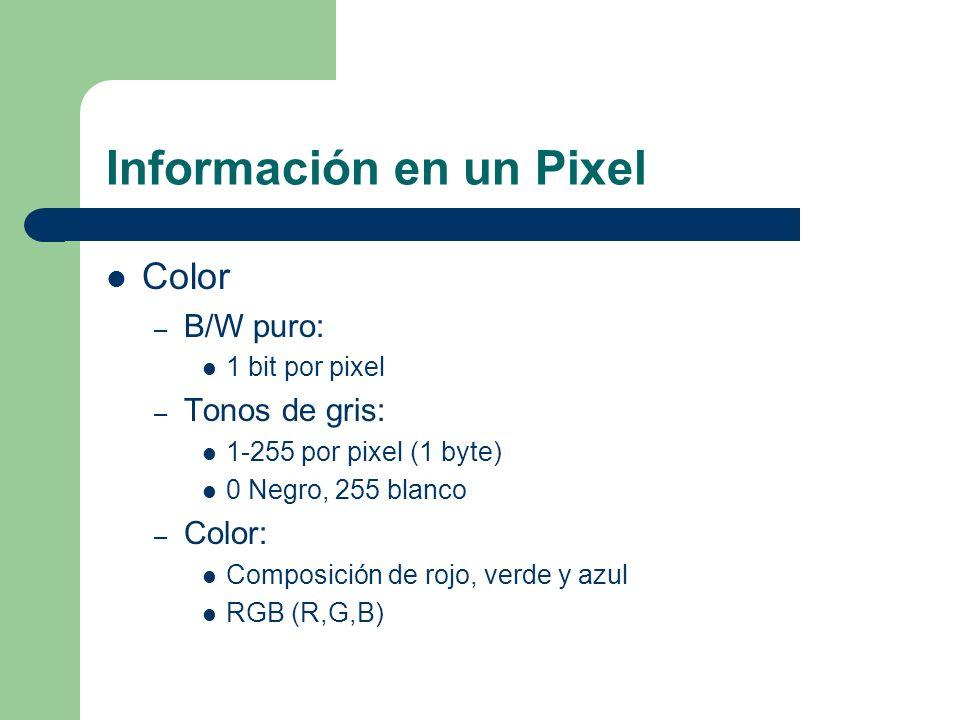 Información en un Pixel