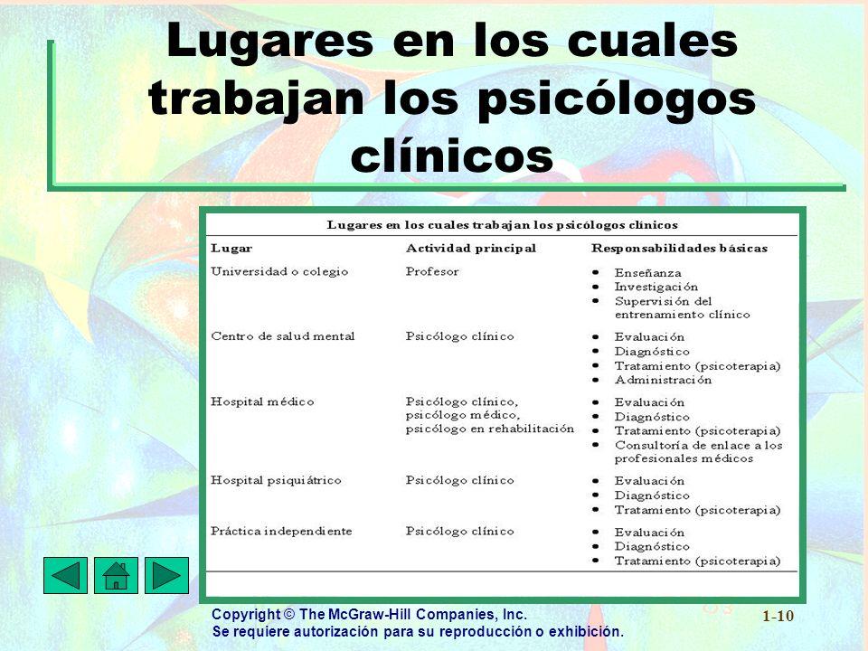 Lugares en los cuales trabajan los psicólogos clínicos
