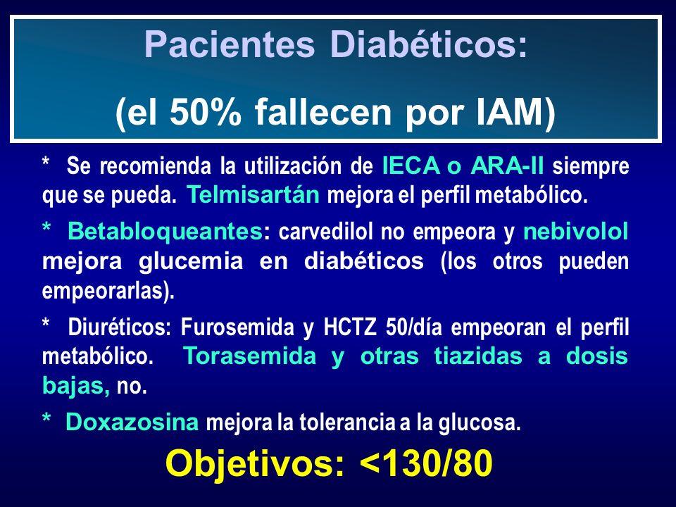Pacientes Diabéticos: