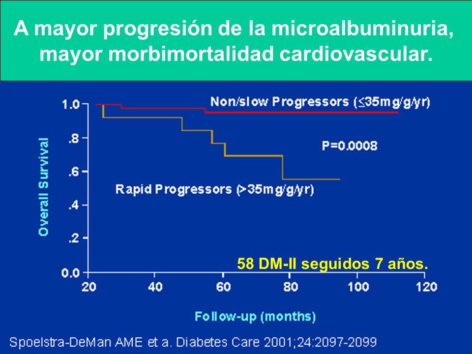 A mayor progresión de la microalbuminuria,