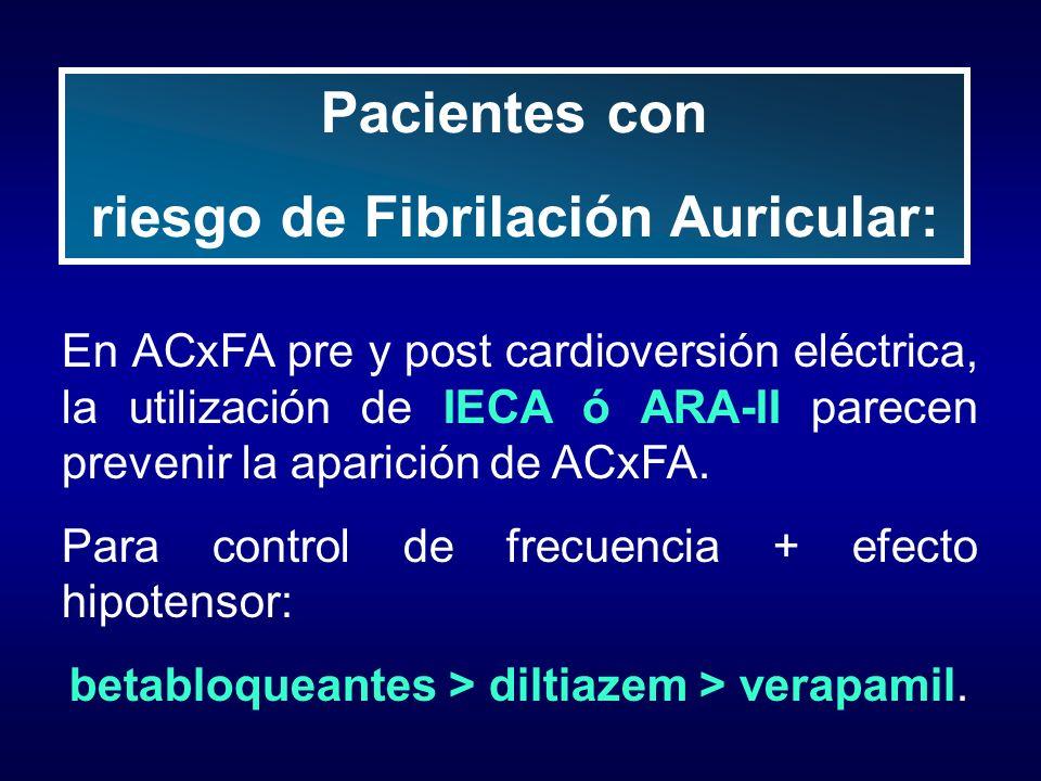 riesgo de Fibrilación Auricular: