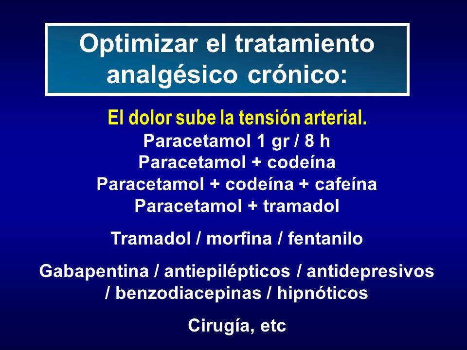 Optimizar el tratamiento analgésico crónico: