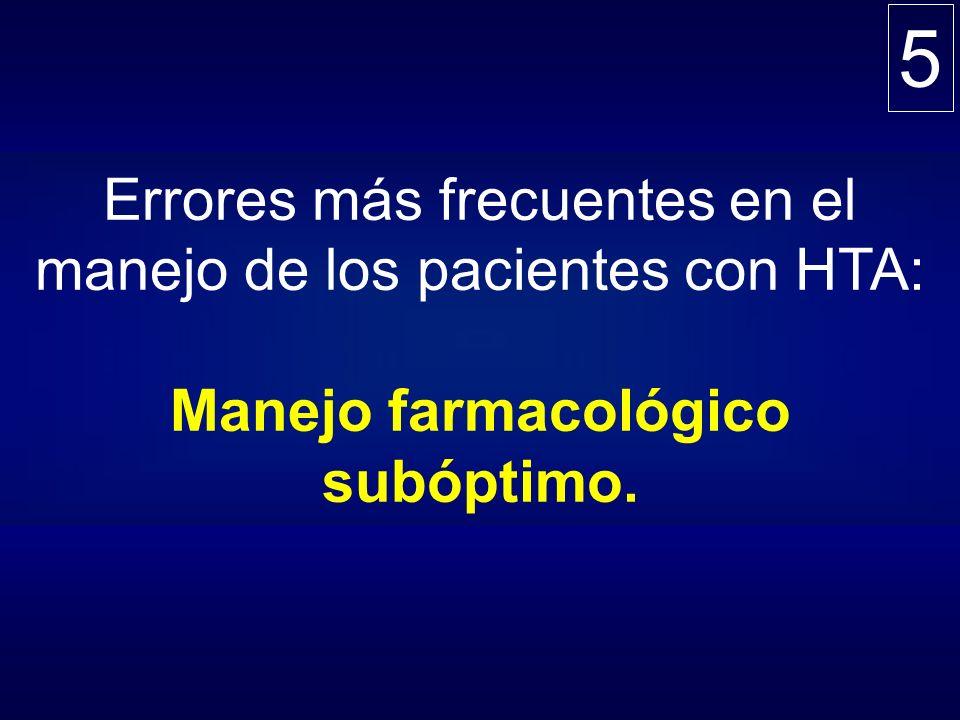 5 Errores más frecuentes en el manejo de los pacientes con HTA: Manejo farmacológico subóptimo.