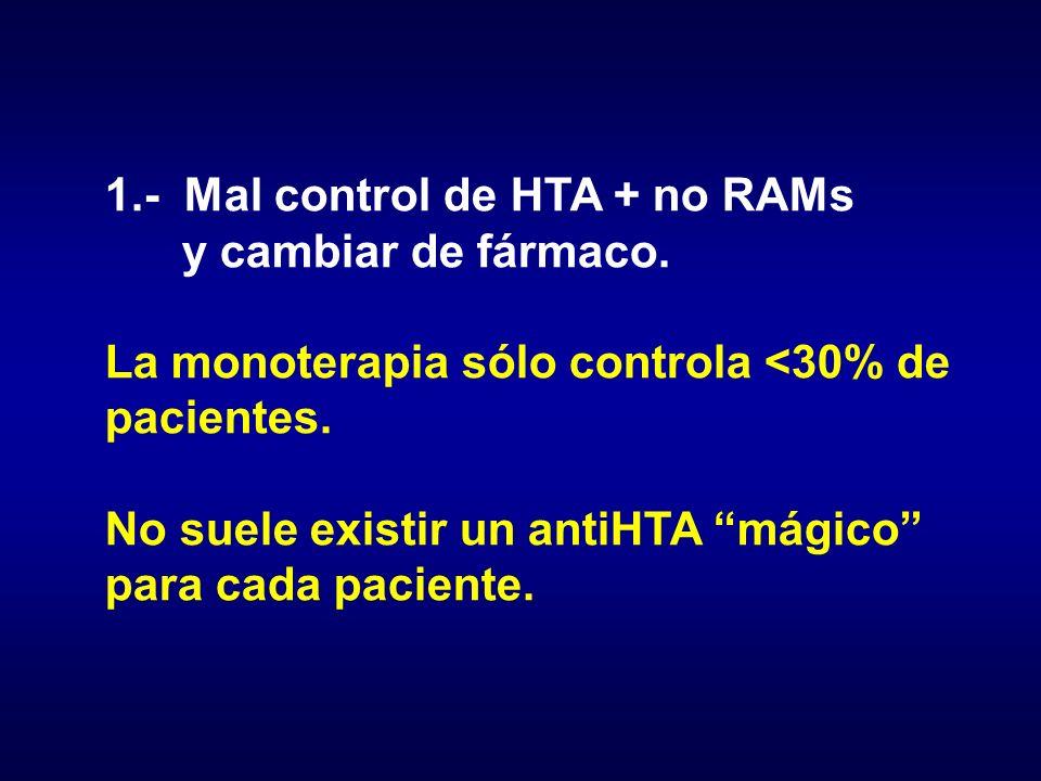 1.- Mal control de HTA + no RAMs
