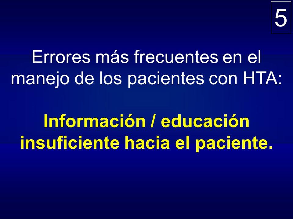 5Errores más frecuentes en el manejo de los pacientes con HTA: Información / educación insuficiente hacia el paciente.