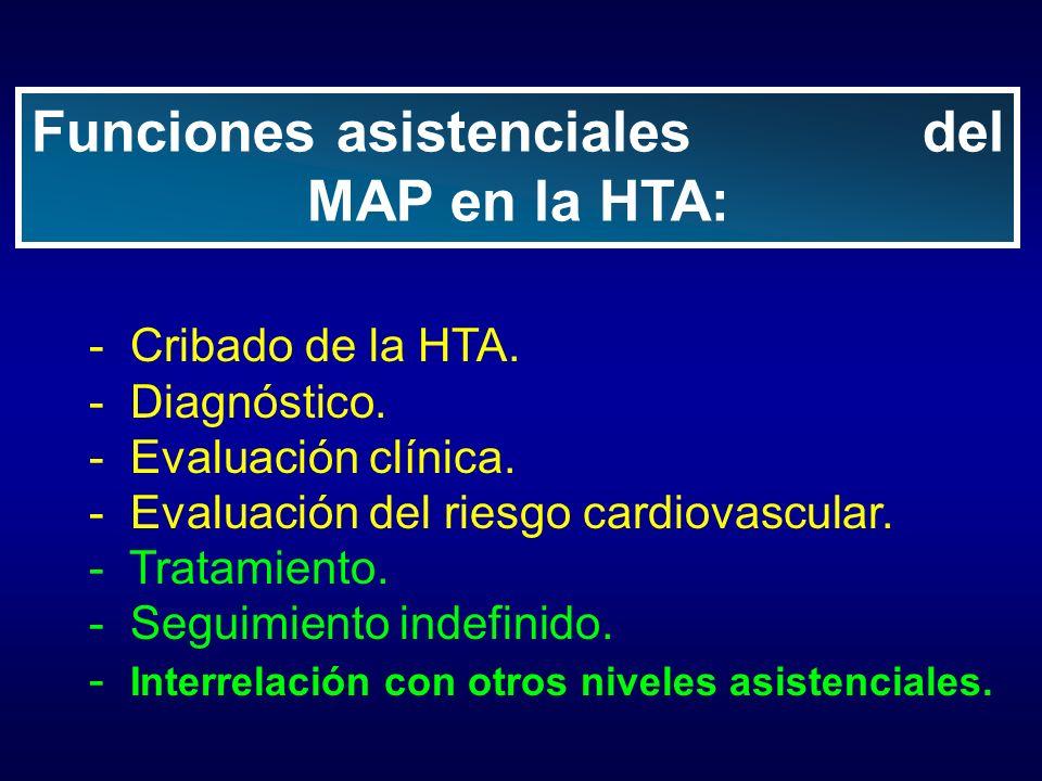 Funciones asistenciales del MAP en la HTA:
