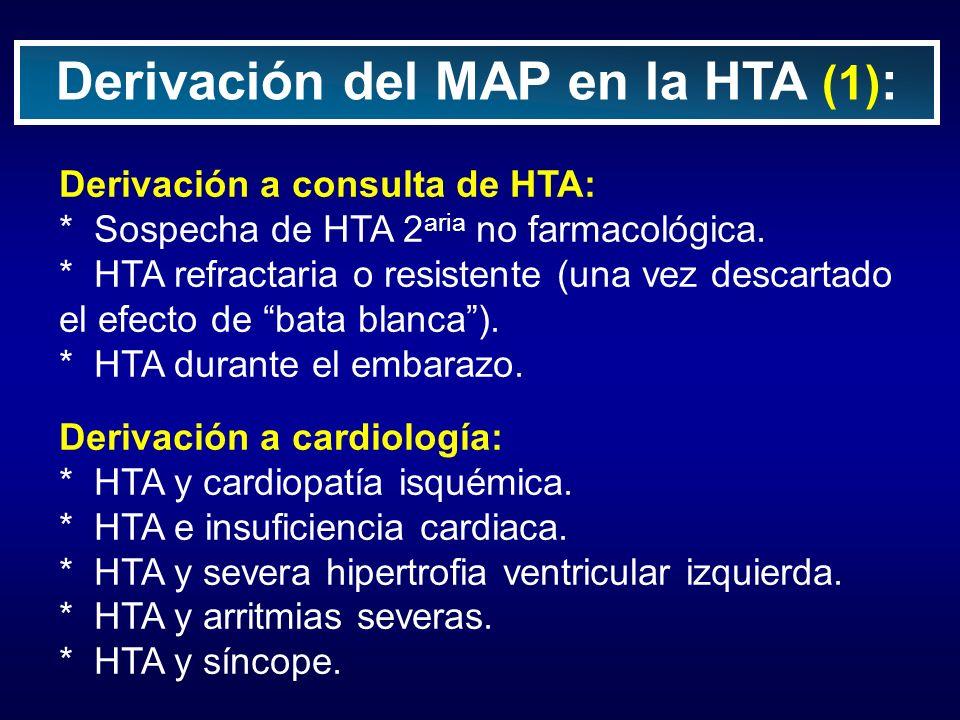 Derivación del MAP en la HTA (1):