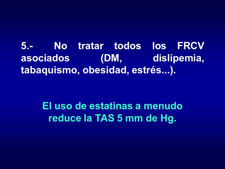 El uso de estatinas a menudo reduce la TAS 5 mm de Hg.