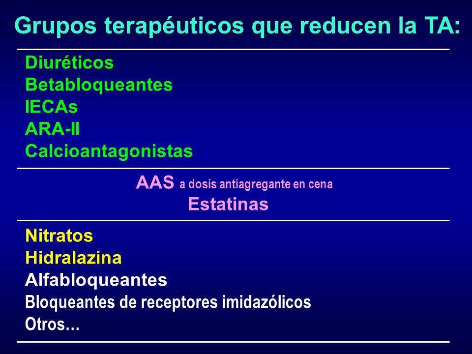 Grupos terapéuticos que reducen la TA: