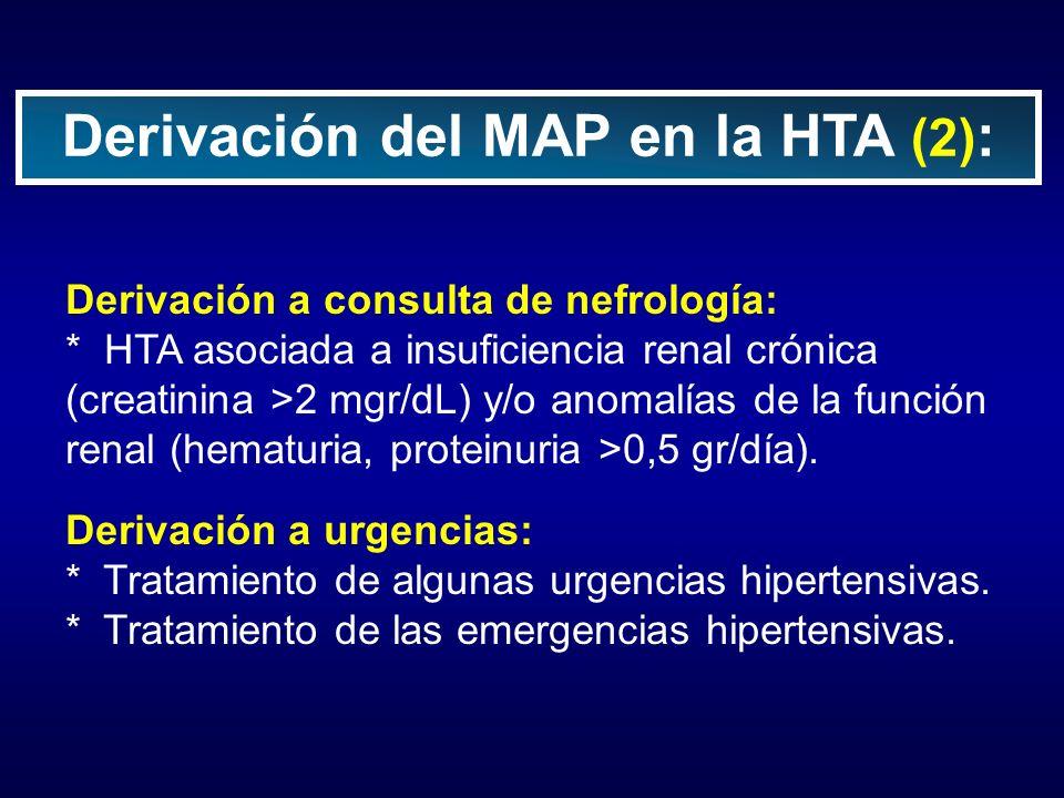 Derivación del MAP en la HTA (2):