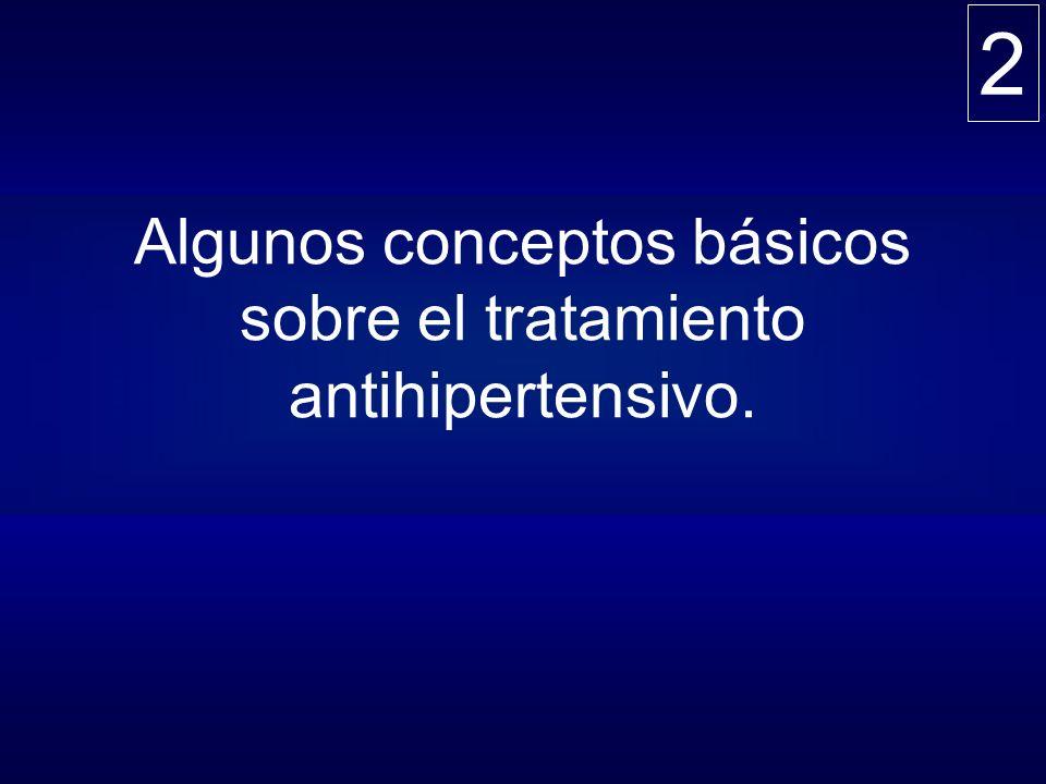 Algunos conceptos básicos sobre el tratamiento antihipertensivo.