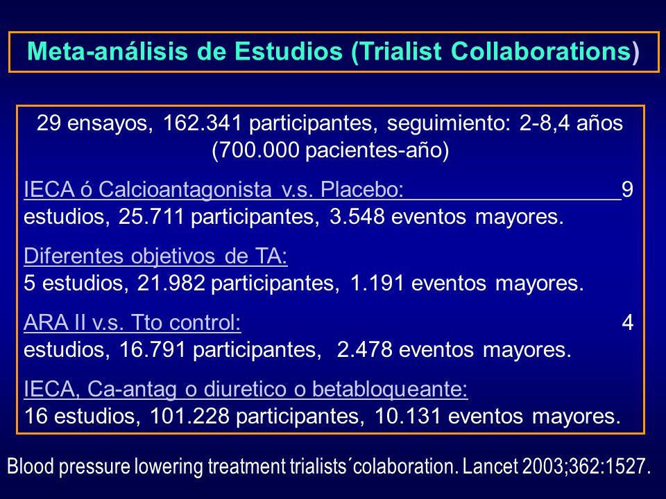 Meta-análisis de Estudios (Trialist Collaborations)