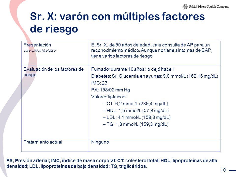 Sr. X: varón con múltiples factores de riesgo