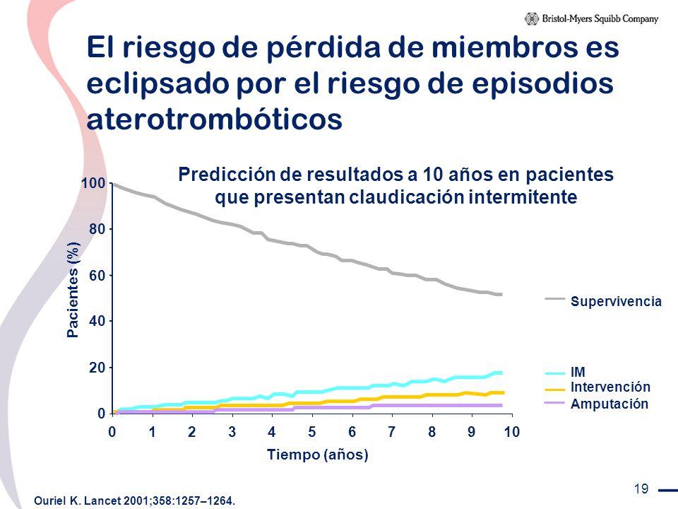 El riesgo de pérdida de miembros es eclipsado por el riesgo de episodios aterotrombóticos