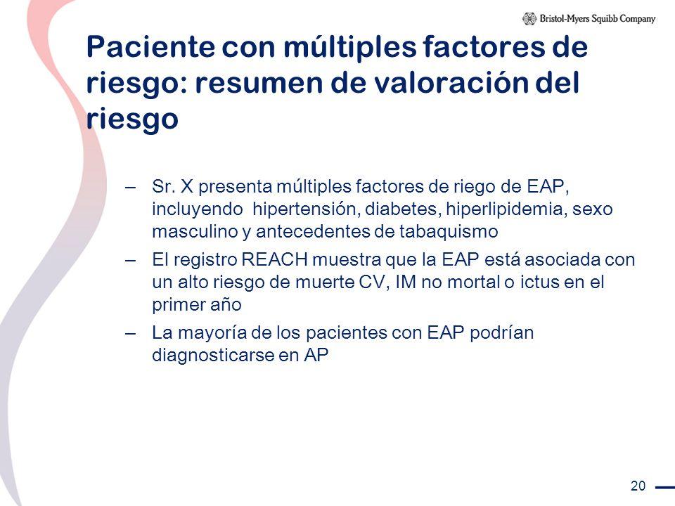 Paciente con múltiples factores de riesgo: resumen de valoración del riesgo