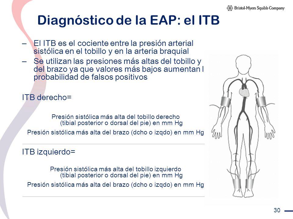 Diagnóstico de la EAP: el ITB