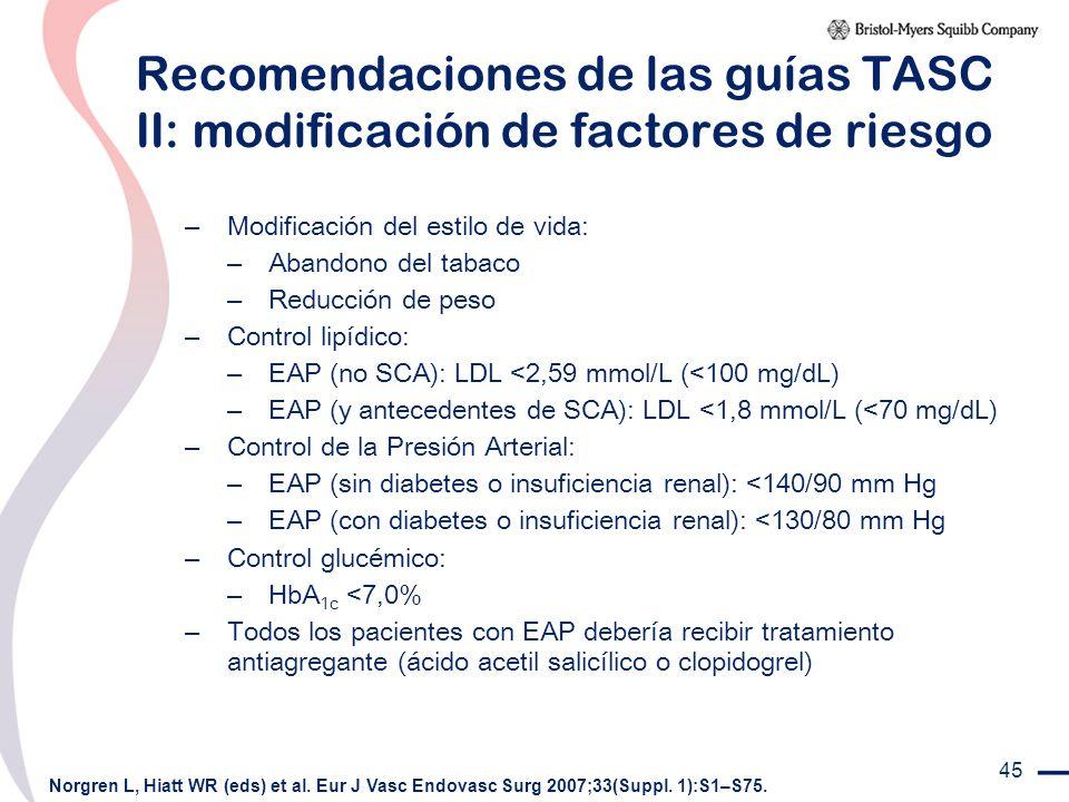 Recomendaciones de las guías TASC II: modificación de factores de riesgo