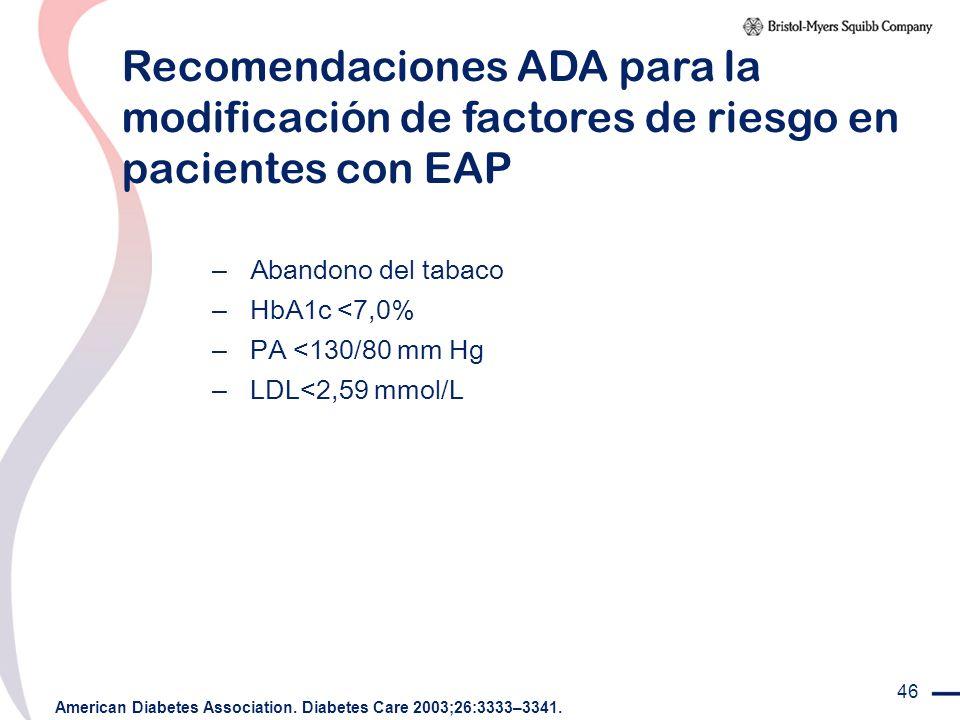 Recomendaciones ADA para la modificación de factores de riesgo en pacientes con EAP
