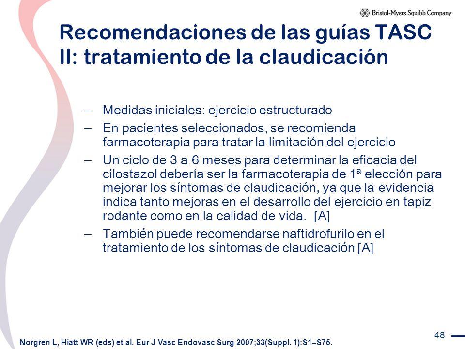 Recomendaciones de las guías TASC II: tratamiento de la claudicación