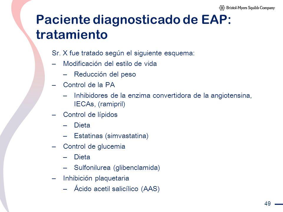 Paciente diagnosticado de EAP: tratamiento