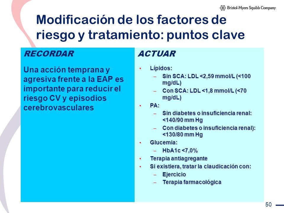 Modificación de los factores de riesgo y tratamiento: puntos clave