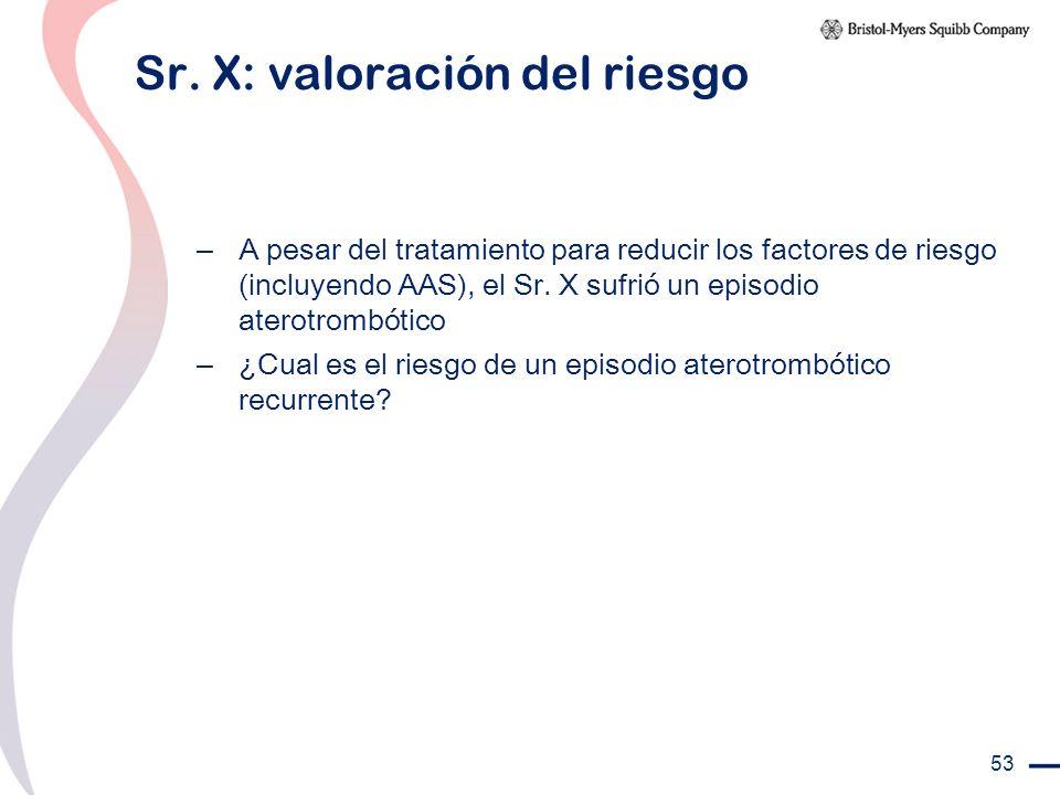 Sr. X: valoración del riesgo