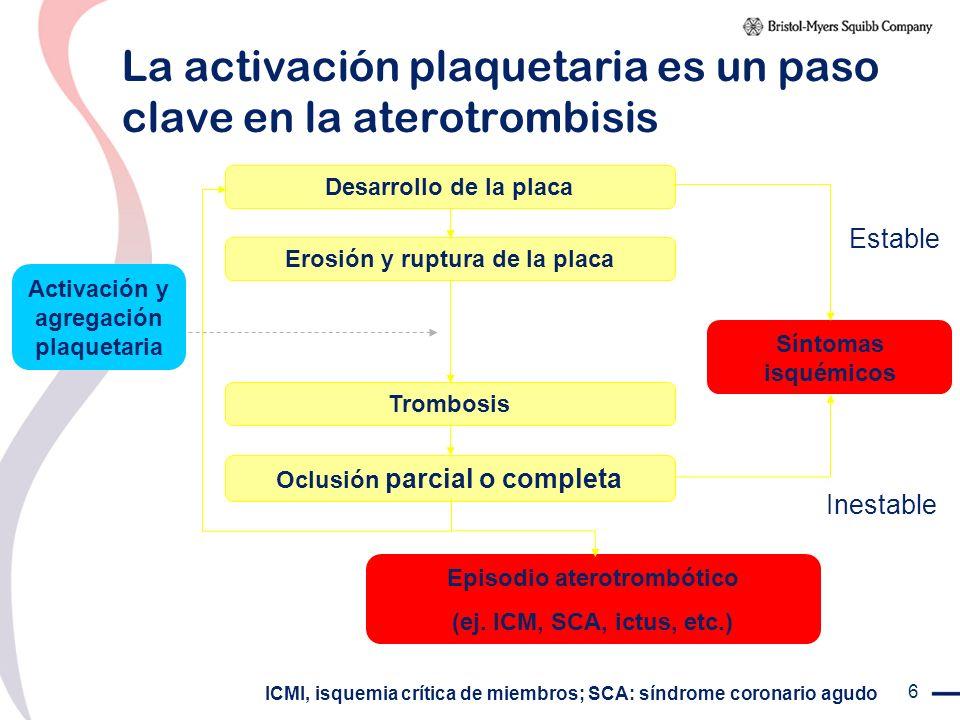 La activación plaquetaria es un paso clave en la aterotrombisis