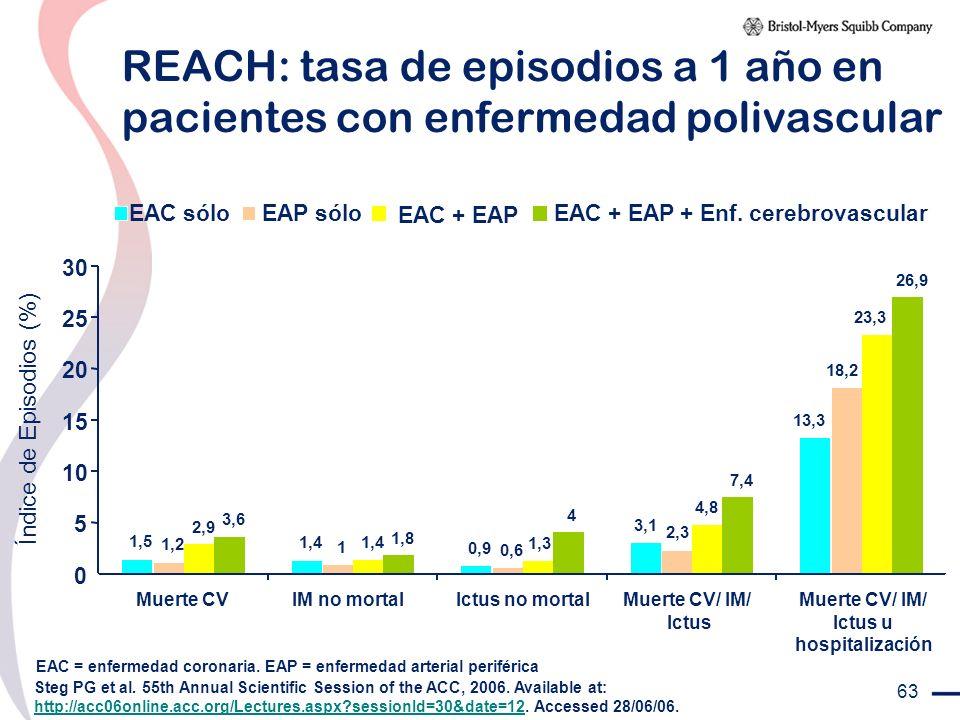 EAC + EAP + Enf. cerebrovascular
