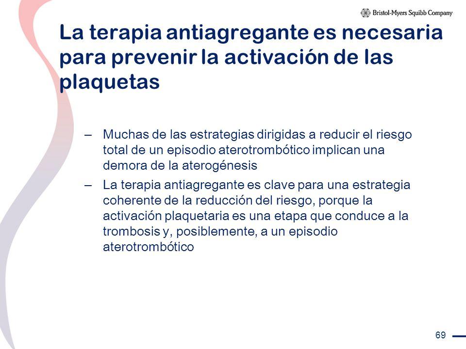 La terapia antiagregante es necesaria para prevenir la activación de las plaquetas