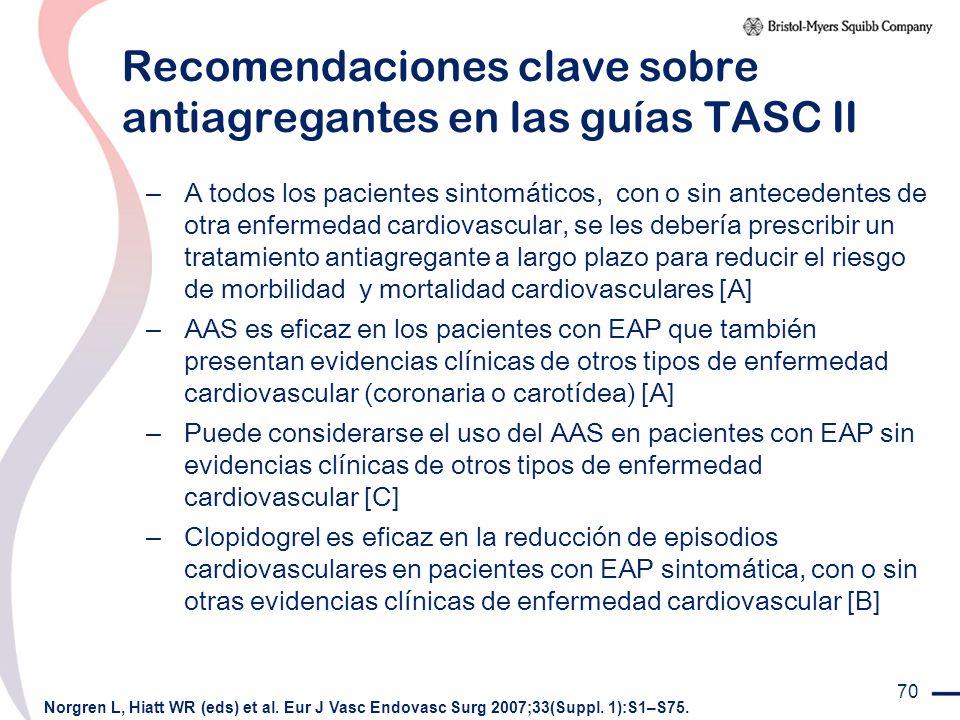 Recomendaciones clave sobre antiagregantes en las guías TASC II