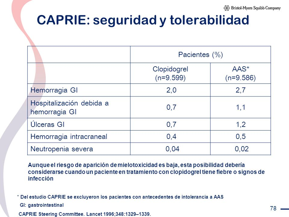CAPRIE: seguridad y tolerabilidad