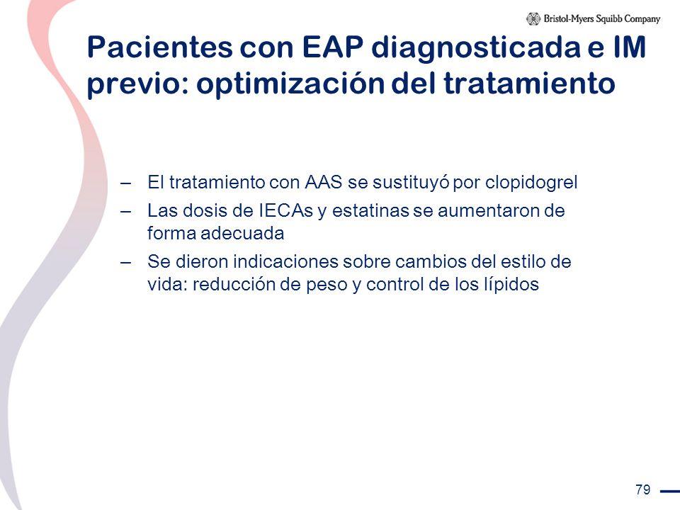Pacientes con EAP diagnosticada e IM previo: optimización del tratamiento
