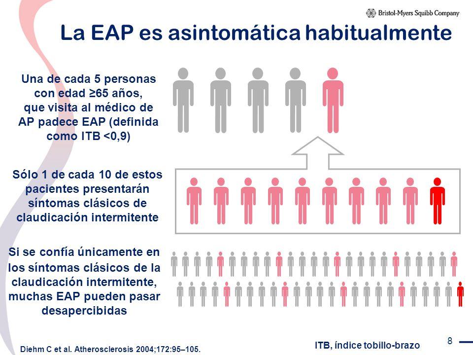 La EAP es asintomática habitualmente