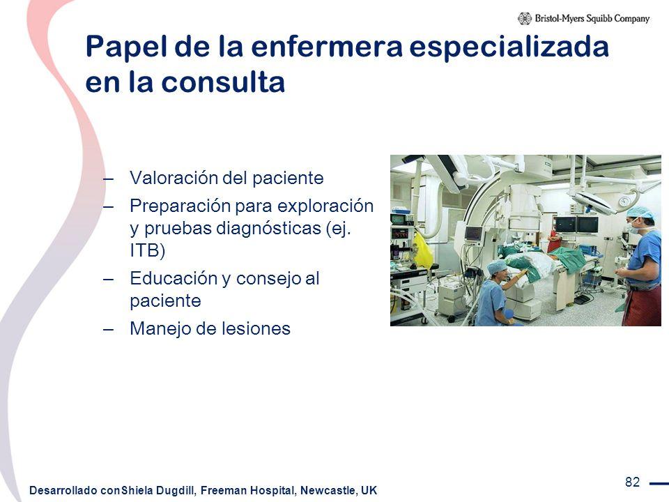 Papel de la enfermera especializada en la consulta