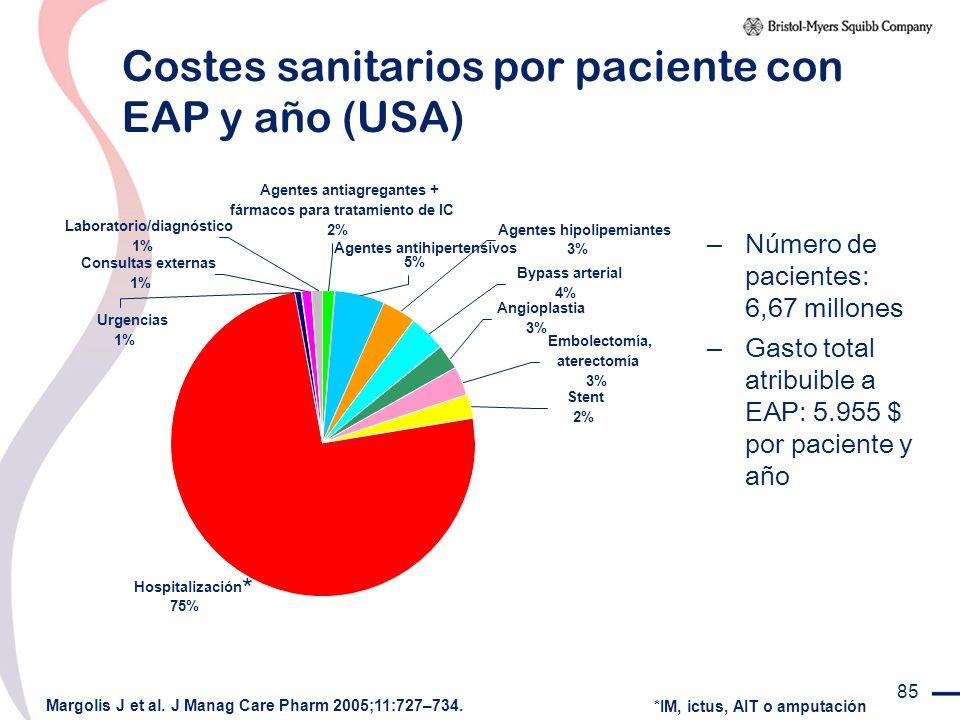 Costes sanitarios por paciente con EAP y año (USA)