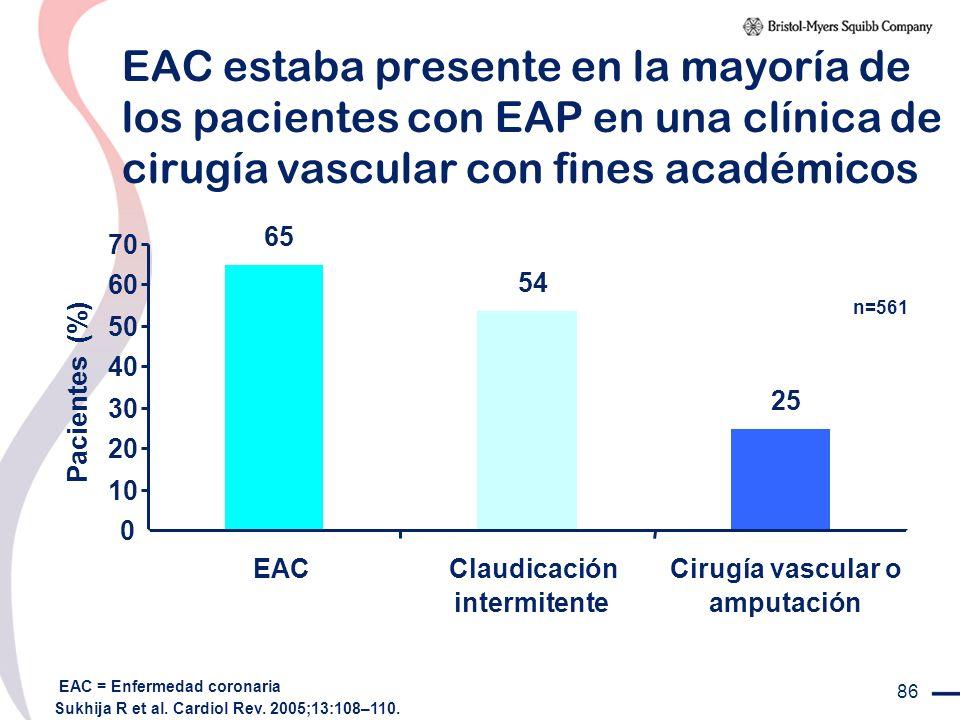 EAC = Enfermedad coronaria