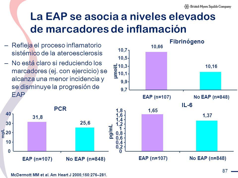 La EAP se asocia a niveles elevados de marcadores de inflamación