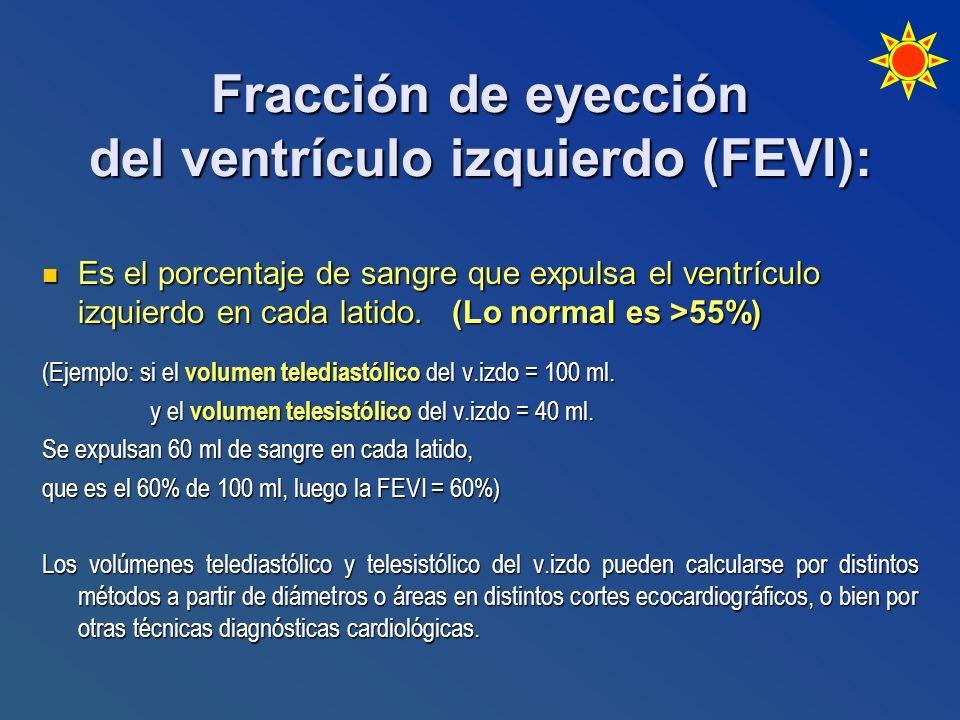 Fracción de eyección del ventrículo izquierdo (FEVI):