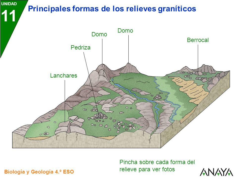 Las Formas De Relieve: PRINCIPALES FORMAS DE LOS RELIEVES GRANÍTICOS