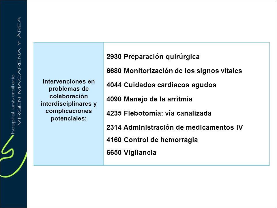 2930 Preparación quirúrgica 6680 Monitorización de los signos vitales