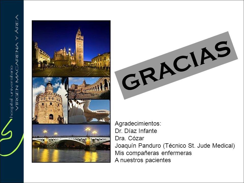 GRACIAS Agradecimientos: Dr. Díaz Infante Dra. Cózar