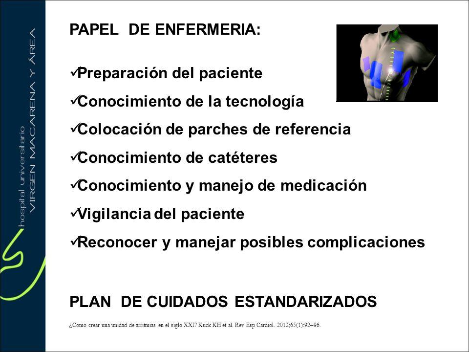 Preparación del paciente Conocimiento de la tecnología