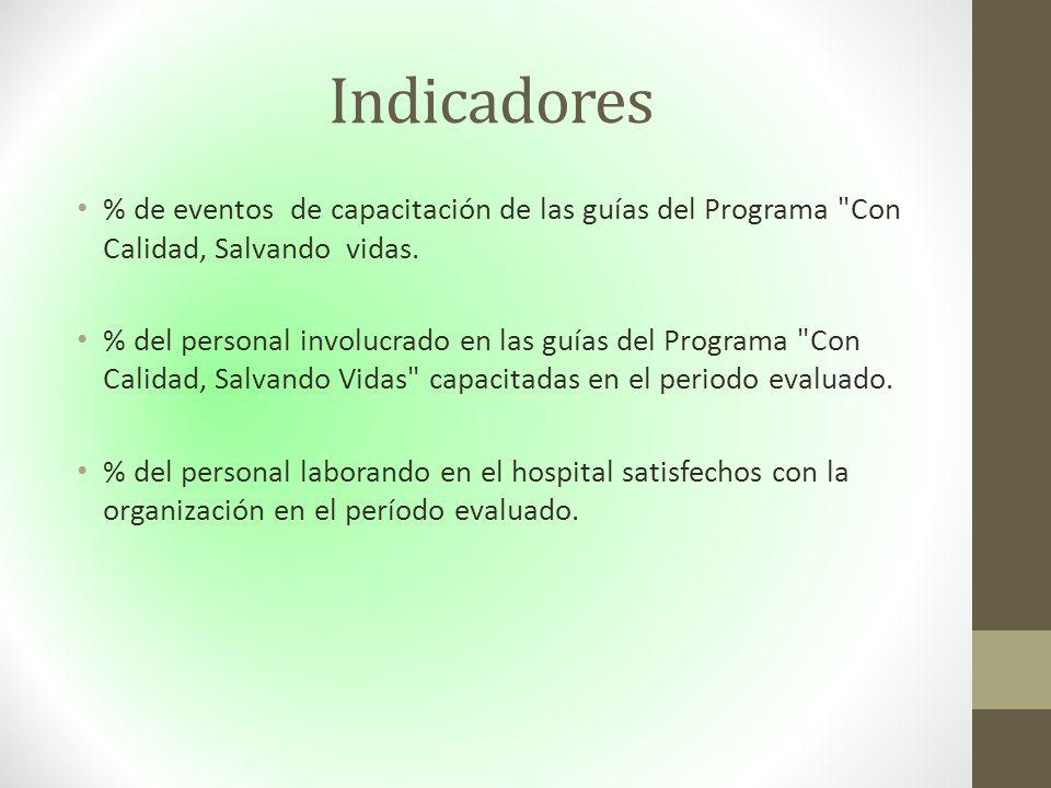 Indicadores % de eventos de capacitación de las guías del Programa Con Calidad, Salvando vidas.