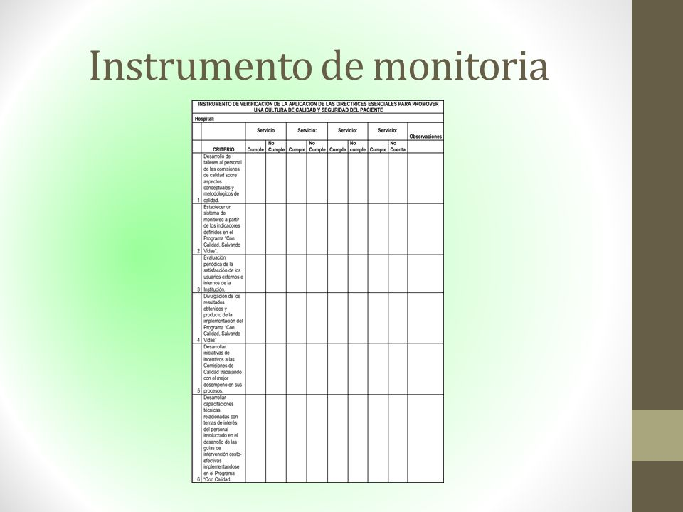 Instrumento de monitoria