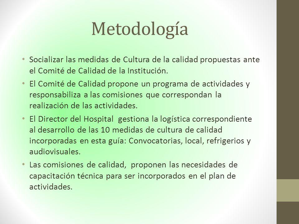 Metodología Socializar las medidas de Cultura de la calidad propuestas ante el Comité de Calidad de la Institución.